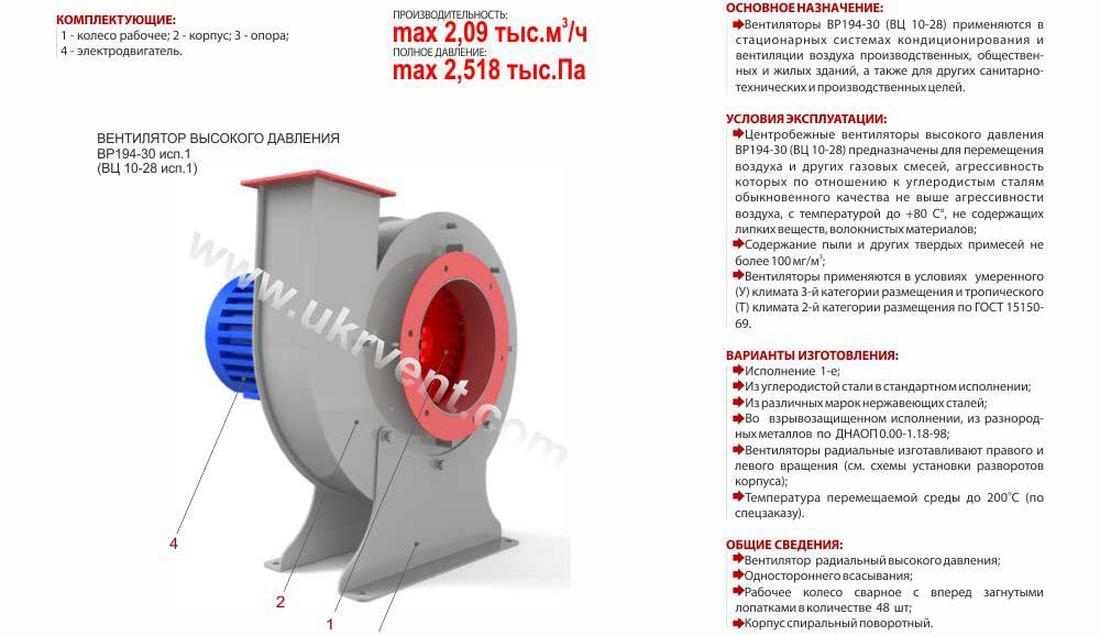 ВЦ 10 28 центробежный вентилятор, Вентилятор ВЦ 10 28, Вентилятор радиальных высокого давления ВЦ 10 28, Цена, Купить, Укрвентсистемы Украина Харьков