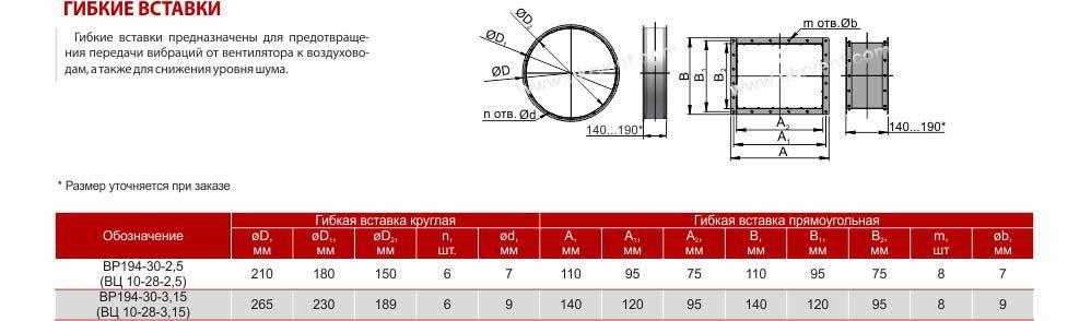 Гибкие вставки для вентилятора радиального ВЦ 10-28 производство Укрвентсистемы Украина Харьков