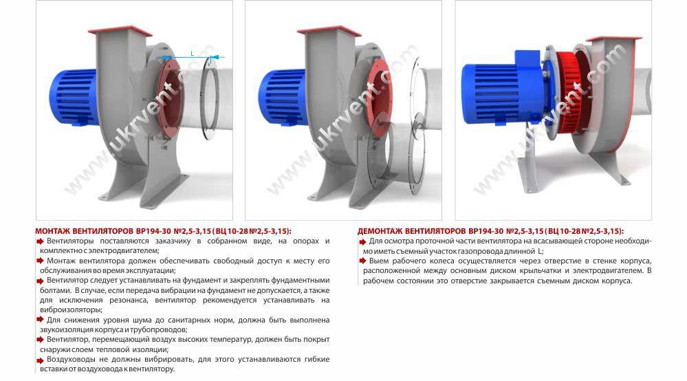 ВЦ 10-28 монтаж демонтаж вентилятора высокого давления радиального ВЦ 10-28 Украина Харьков Укрвентсистемы