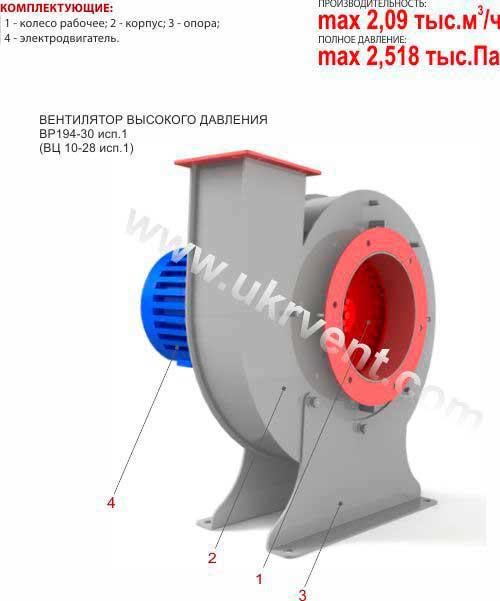 ВЦ 10 28 центробежный вентилятор, Вентилятор ВЦ 10 28, Вентилятор высокого давления ВЦ 10 28, Цена, Купить, Укрвентсистемы Украина Харьков