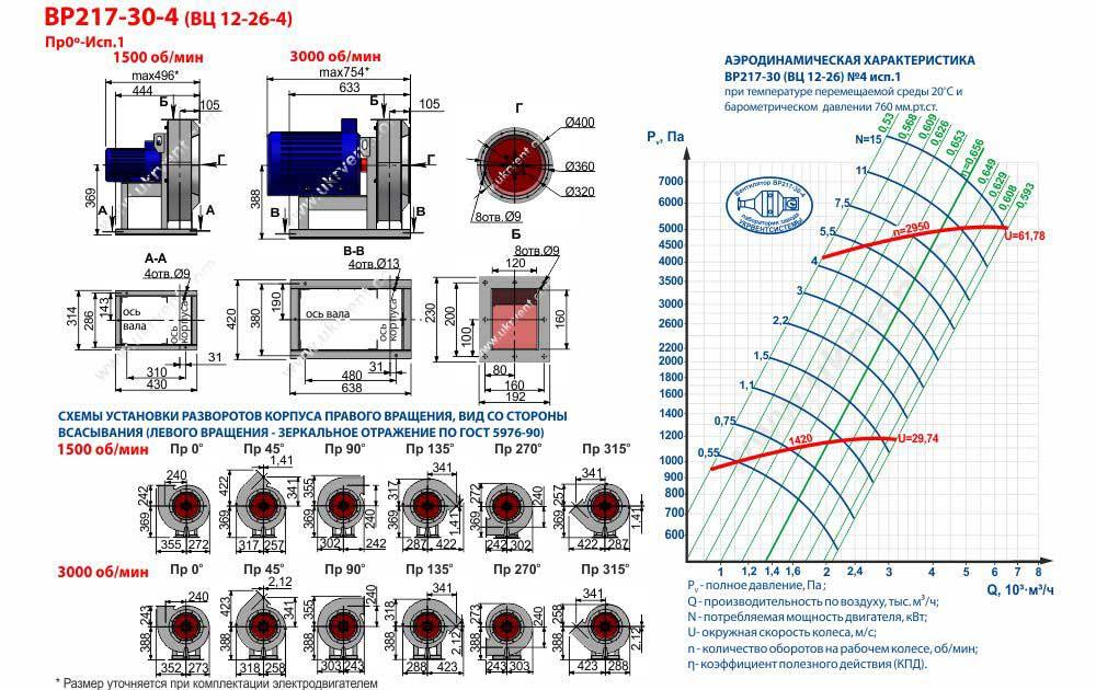 Вентилятор 12 26 4, Вентилятор высокого давления ВР 12 26 4, Радиальные вентиляторы ВР 12 26 4, Вентилятор ВР 12 26 4 характеристики, вентиляторы центробежные высокого давления ВР 12-26 4 цена, купить, Вентиляторный завод Укрвентсистемы