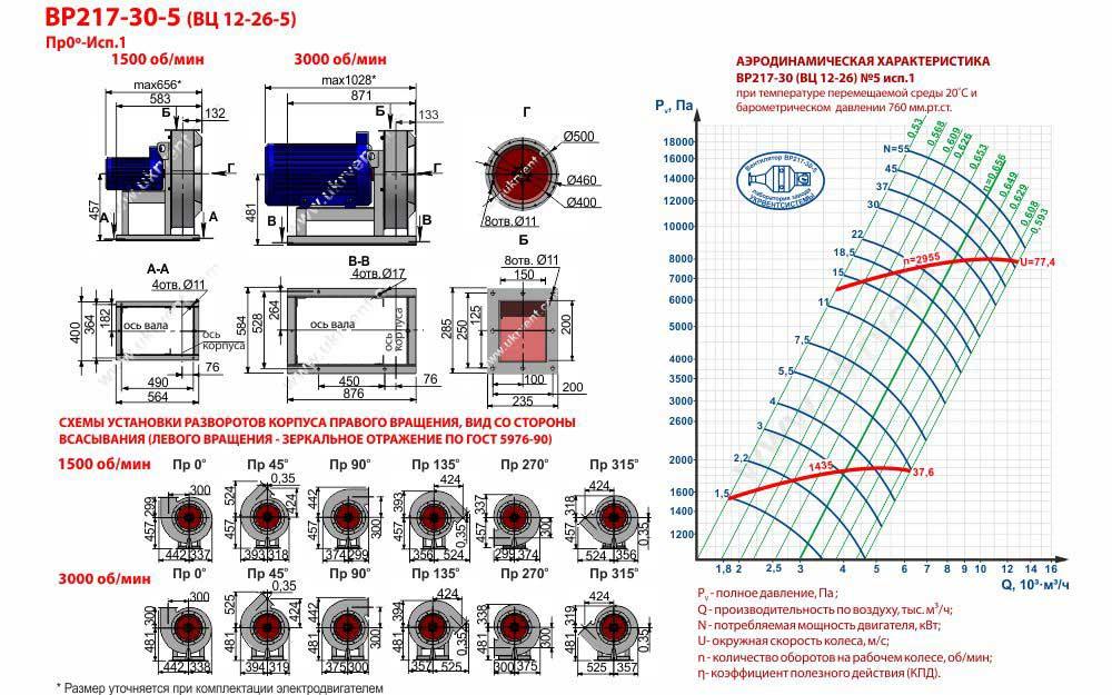 Вентилятор 12 26 5, Вентилятор высокого давления ВР 12 26 5, Радиальные вентиляторы ВР 12 26 5, Вентилятор ВР 12 26 5 характеристики, Промышленные вентиляторы высокого давления ВР 12-26 5 цена, купить, Вентиляторный завод Укрвентсистемы