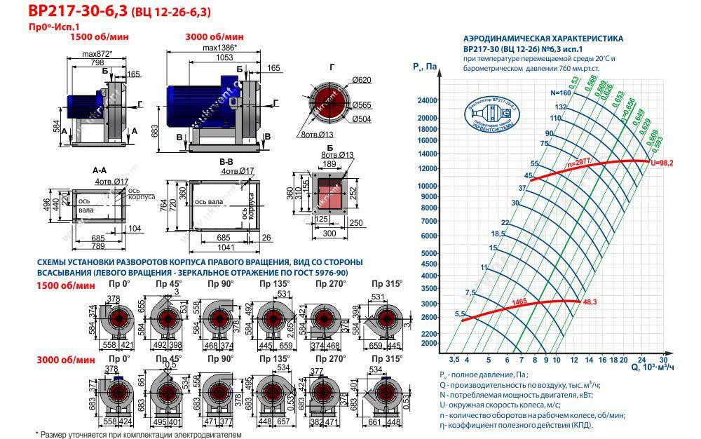 Вентилятор 12 26 6,3, Вентилятор высокого давления ВР 12 26 6,3, Радиальные вентиляторы ВР 12 26 6,3, Вентилятор ВР 12 26 6,3 характеристики, Вентиляторы промышленные высокого давления ВР 12-26 6,3 цена, купить, Вентиляторный завод Укрвентсистемы