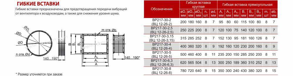 Вентилятор 12 26, Вентилятор высокого давления ВР 12 26, Радиальные вентиляторы ВР 12 26, Вентилятор ВР 12 26 характеристики, центробежные вентиляторы высокого давления ВР 12-26 цена, купить, Вентиляторный завод Укрвентсистемы
