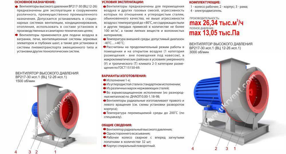Вентилятор 12 26, Вентилятор высокого давления ВР 12 26, Радиальные вентиляторы ВР 12 26, Вентилятор ВР 12 26 характеристики, Вентилятор радиальный высокого давления ВР 12-26 цена, купить, Вентиляторный завод Укрвентсистемы