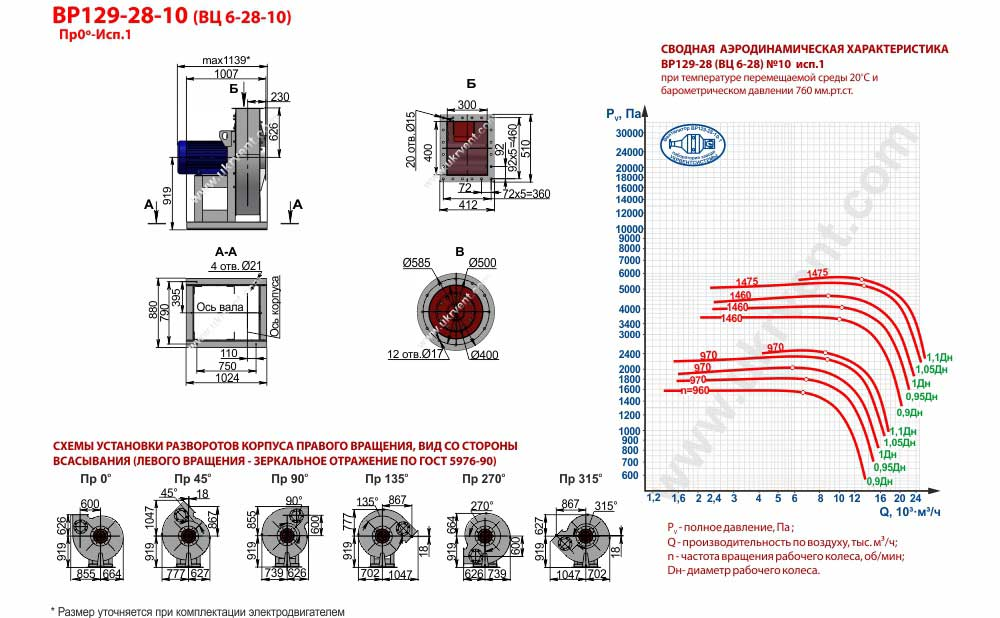 Вентилятор высокого давления ВЦ 6-28-10 ВР 129-28-10 исполнение 1