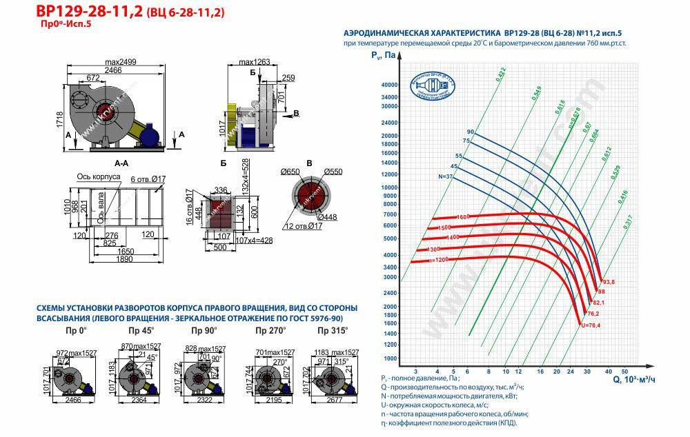 Вентилятор высокого давления ВЦ 6-28-11,2 ВР 129-28-11,2 исполнение 5