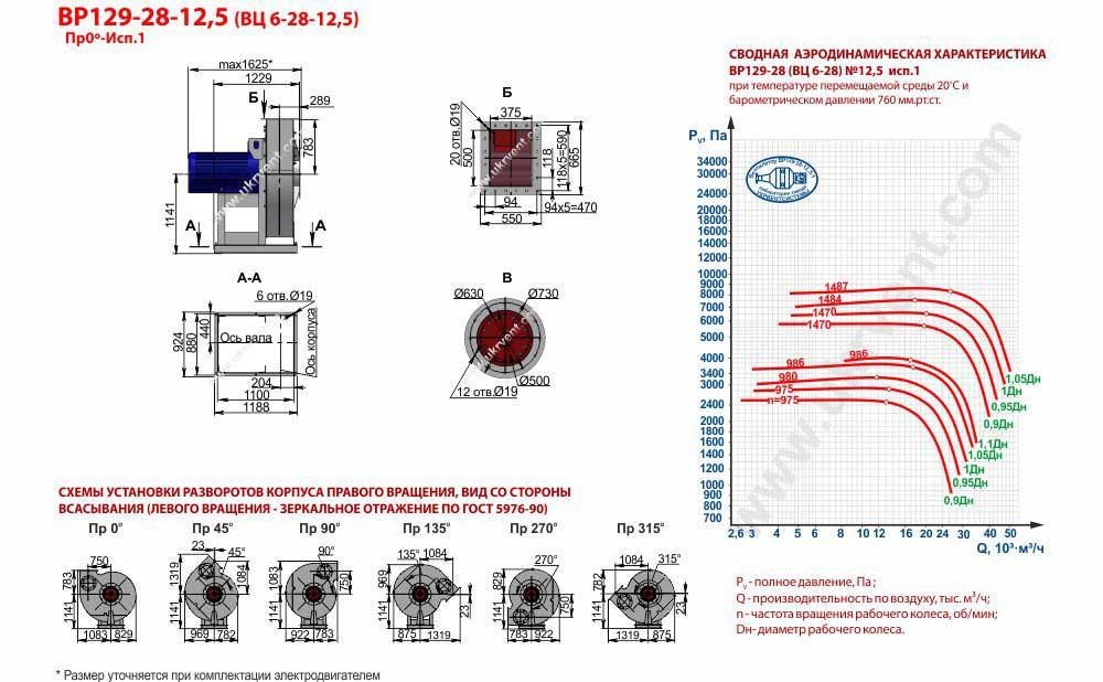 Вентилятор высокого давления ВЦ 6-28-12,5 ВР 129-28-12,5 исполнение 1