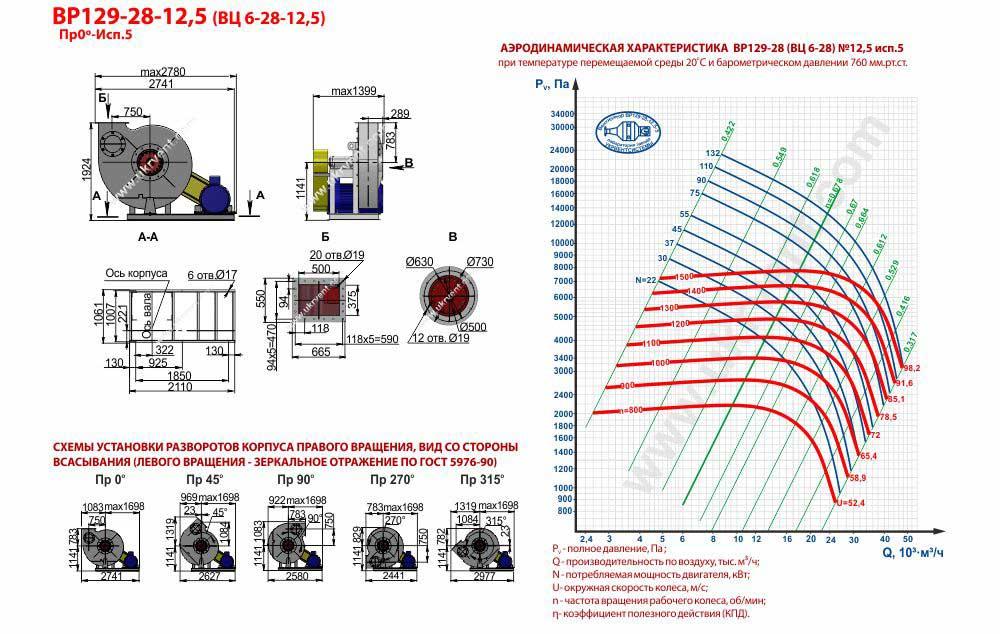Вентилятор высокого давления ВЦ 6-28-12,5 ВР 129-28-12,5 исполнение 5