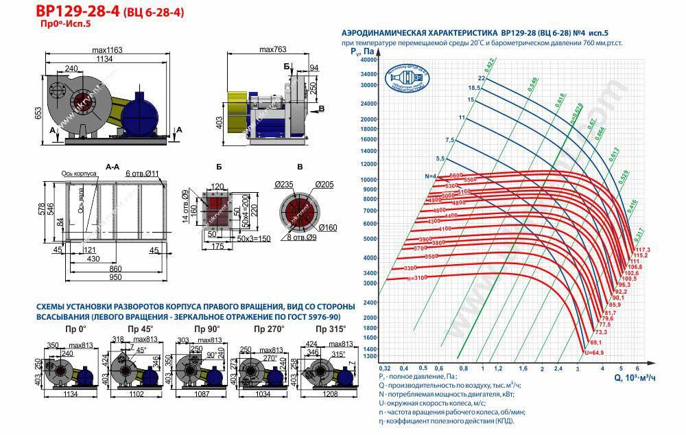Вентилятор высокого давления ВЦ 6-28-4 ВР 129-28-4 исполнение 5