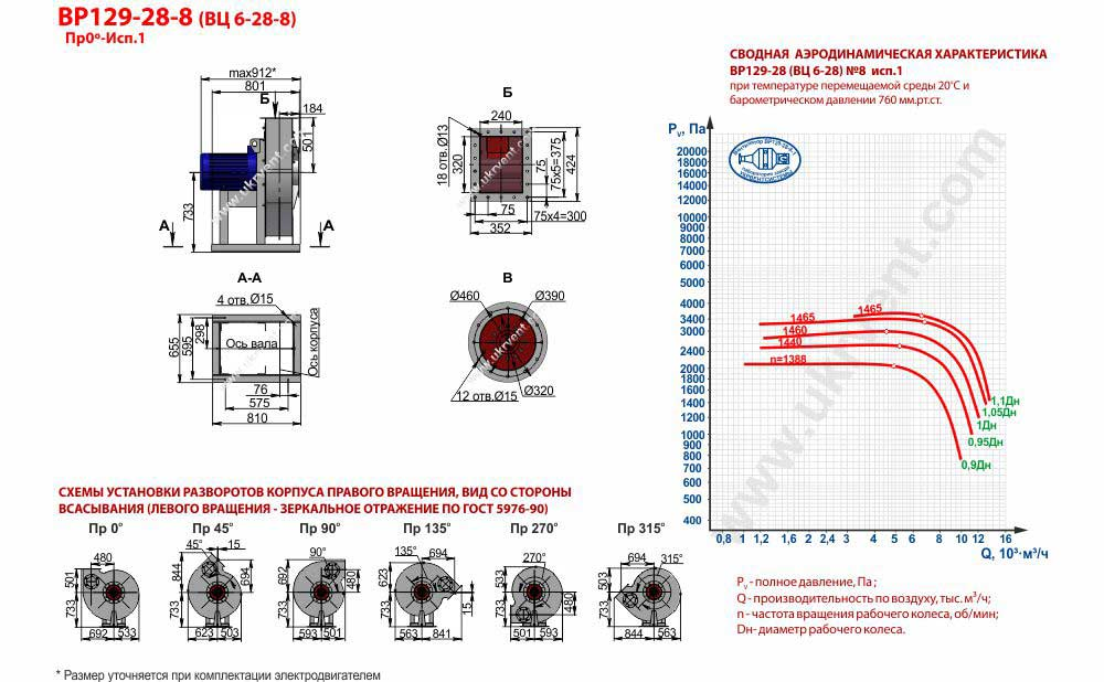 Вентилятор высокого давления ВЦ 6-28-8 ВР 129-28-8 исполнение 1