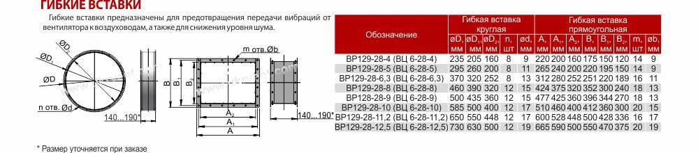 Цена ВЦ 6 28 Купить Вентиляторы высокого давления Гибкие вставки Каталог Украина