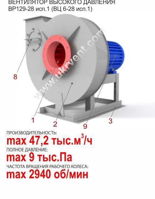 Купить вц6 28-4 1 исполнение Цена Вентиляторы ВР 129-28№4 исполнение 1 высокого давления Каталог Харьков