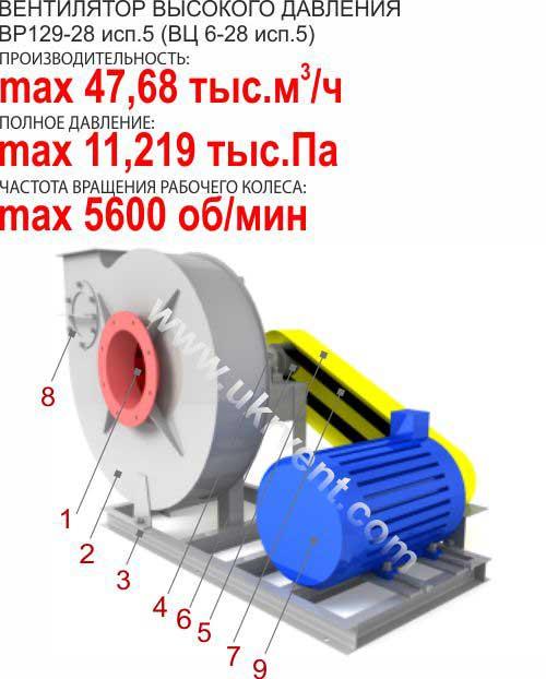 Купить вц6 28 5 исполнение Цена Вентиляторы ВР 129-28 исполнение 5 Каталог Харьков