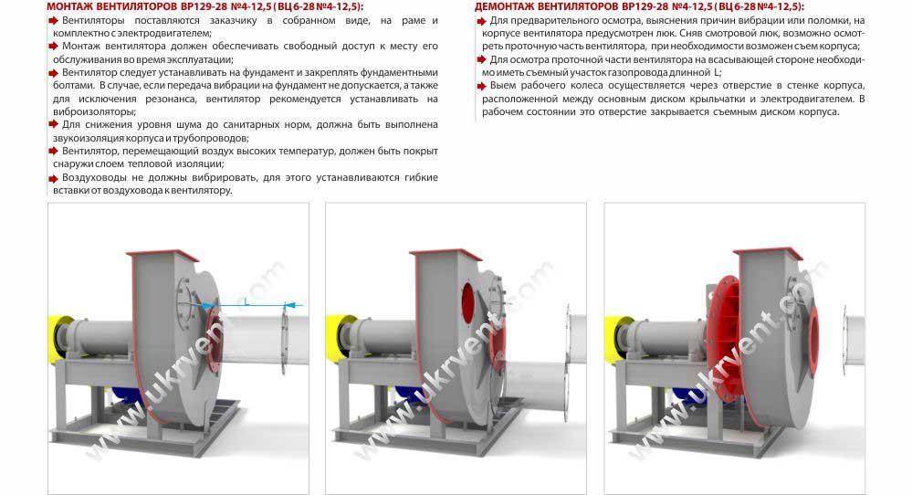 монтаж и демонтаж вентилятора Ц 6-28 №4-12,5 Харьков Украина