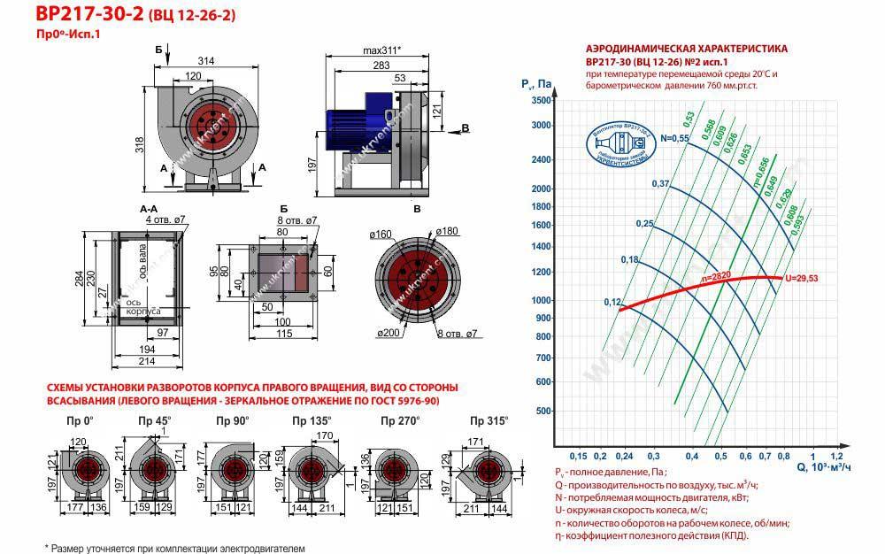 Вентилятор 12 26 2, Вентилятор высокого давления ВР 12 26 2, Радиальные вентиляторы ВР 12 26 2, Вентилятор ВР 12 26 2 характеристики, Вентилятор высокого давления ВР 12-26 2 цена, купить, Вентиляторный завод Укрвентсистемы