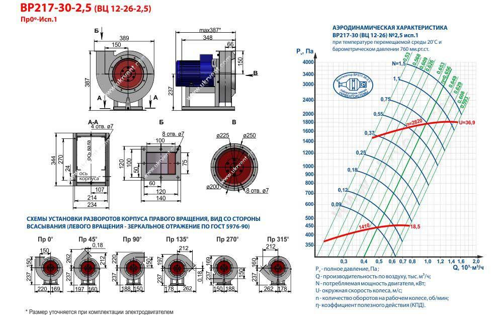 Вентилятор 12 26 2,5, Вентилятор высокого давления ВР 12 26 2,5, Радиальные вентиляторы ВР 12 26 2,5, Вентилятор ВР 12 26 2,5 характеристики, Канальный вентилятор высокого давления ВР 12-26 2,5 цена, купить, Вентиляторный завод Укрвентсистемы