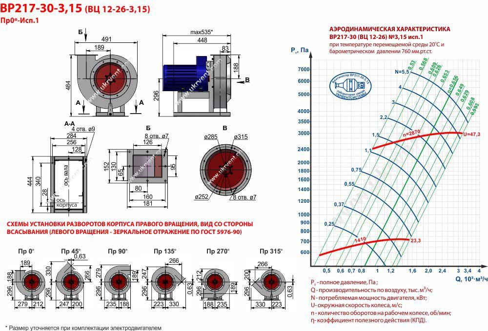 Вентилятор 12 26 3,15, Вентилятор высокого давления ВР 12 26 3,15, Радиальные вентиляторы ВР 12 26 3,15, Вентилятор ВР 12 26 3,15 характеристики, Радиальные вентиляторы высокого давления ВР 12-26 3,15 цена, купить, Вентиляторный завод Укрвентсистемы