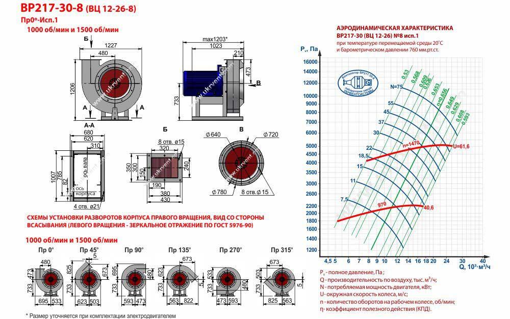 Вентилятор 12 26 8, Вентилятор высокого давления ВР 12 26 8, Радиальные вентиляторы ВР 12 26 8, Вентилятор ВР 12 26 8 характеристики, Вентилятор радиальный высокого давления ВР 12-26 8 цена, купить, Вентиляторный завод Укрвентсистемы
