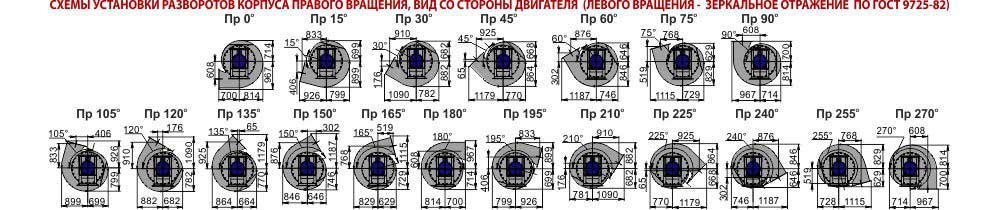 Дымососы Д-10 Д (ВД) 167-37 №10 Харьков Украина