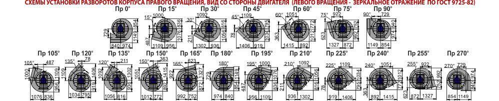 Дымососы Д-12 Д (ВД) 167-37 №12 Харьков Украина