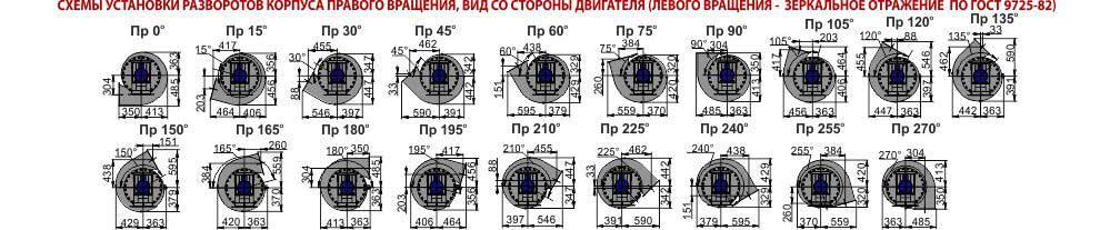 Дымососы Д-5 Д (ВД) 167-37 №5 Харьков Украина