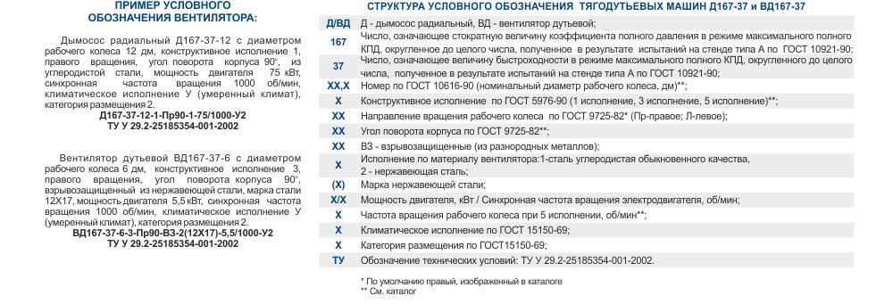 Дымососы Д Д (ВД) 167-37 № Украина Харьков