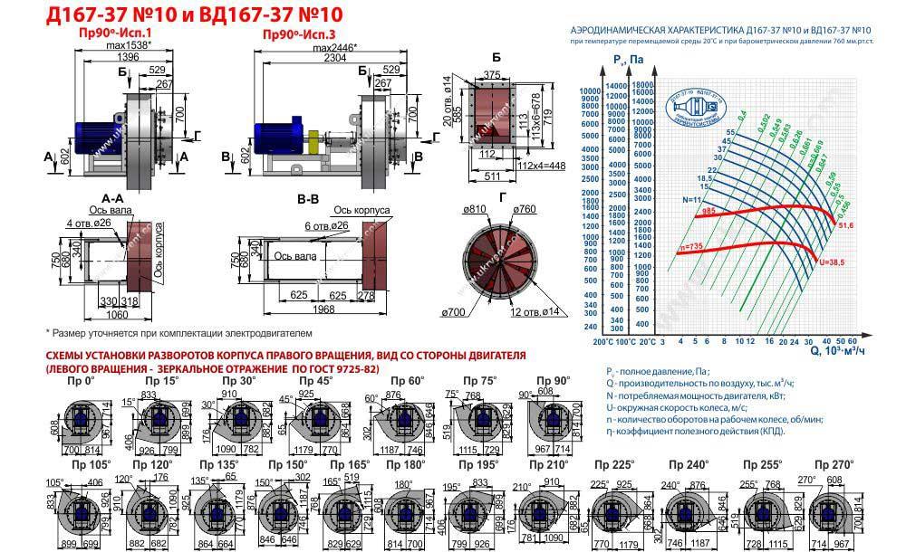 Дымососы Д-10 и ВД-10 для котлов Украина Харьков из нержавеющей стали