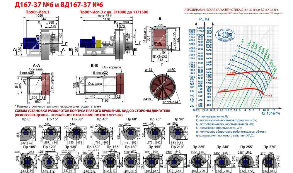 Дымососы Д-6 и ВД-6 для котлов Украина Харьков из нержавеющей стали