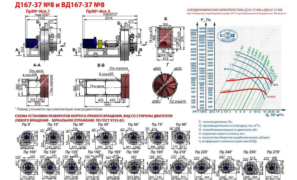 Дымососы Д-8 и ВД-8 для котлов Украина Харьков из нержавеющей стали