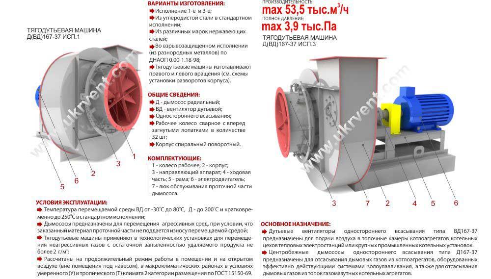 ВД НЖ Вентилятор ВД 167-37 НЖ дутьевой Вентиляторный завод Укрвентсистемы