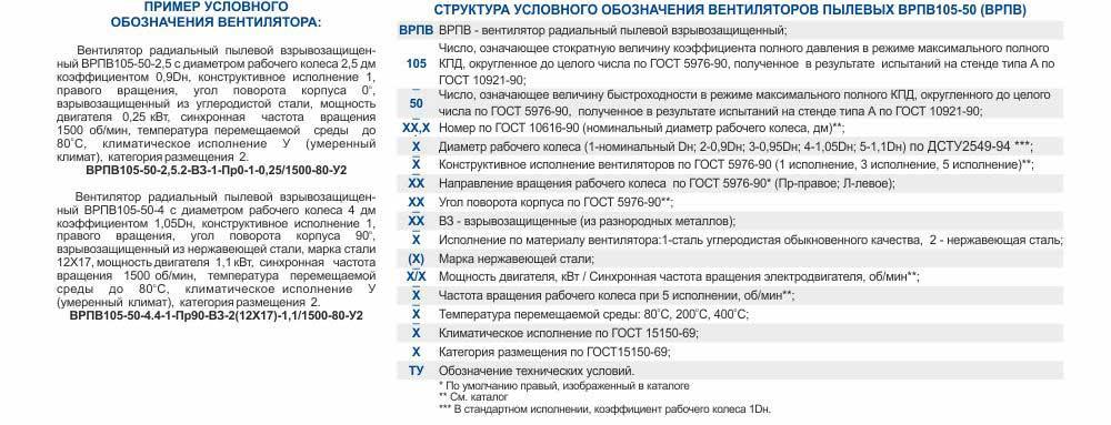 Структура условного обозначения вентилятора ВРПВ взрывозащищенного радиального пылевого ВРПВ, Украина Харьков Вентиляторы радиальные пылевые взрывозащищенные ВРПВ 3,15 4 5 6,3 8 для удаления древесной пыли и стружки от деревообрабатывающих станков