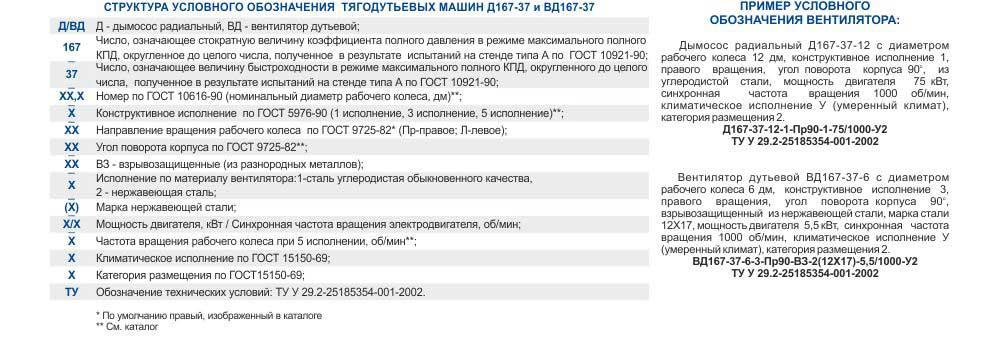 купить дымососы цена, купить дымосос в Украине, дымосос для котла, купить дымосос цена