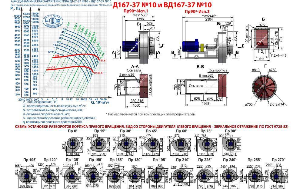 Вентилятор дутьевой ВД 167-37 №10 Харьков