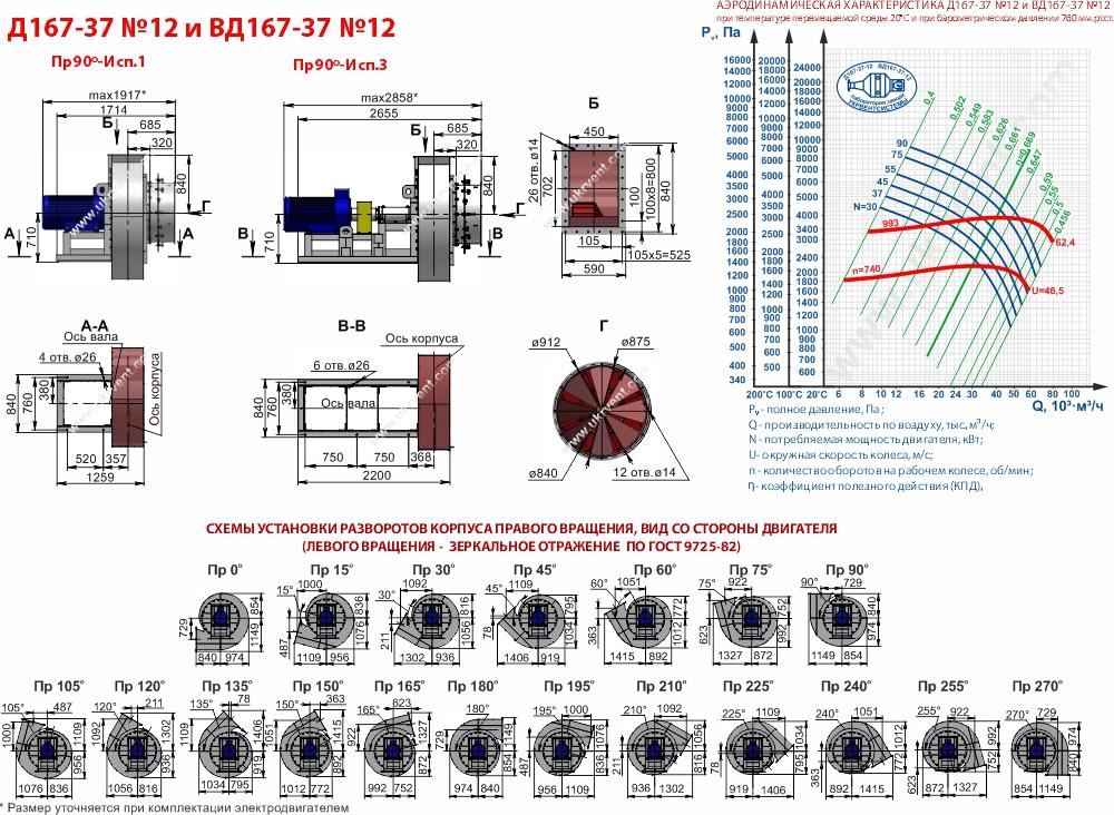 Вентилятор дутьевой ВД 167-37 №12 Харьков