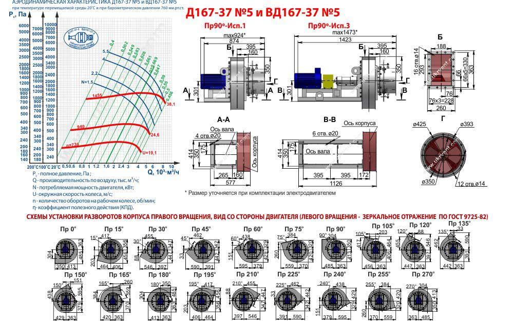 Вентилятор дутьевой ВД 167-37 №5 Харьков