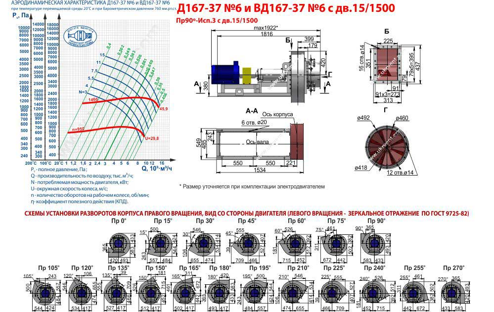 Вентилятор дутьевой ВД 167-37 №6 Харьков