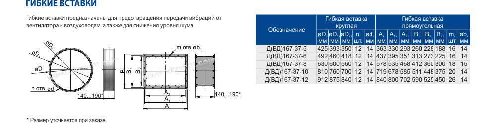 Вентилятор ВД 167-37 гибкие вставки Харьков