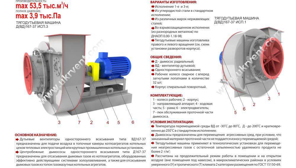 Вентиляторы дутьевые ВД 5 ВД 6 ВД-8 ВД-10 ВД-12 ВД-13,5 ВД-15,5 ВД-18 ВД-20 Харьков