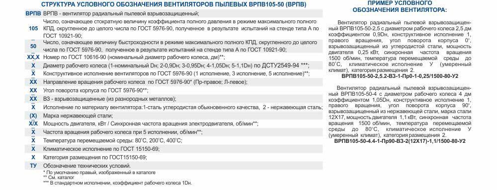 ВРПВ, Вентилятор ВРПВ, Вентиляторы Взрывозащищенные Радиальные Пылевые ВРПВ, Украина Харьков Вентиляторы радиальные пылевые взрывозащищенные ВРПВ 3,15 4 5 6,3 8 для удаления древесной пыли и стружки от деревообрабатывающих станков