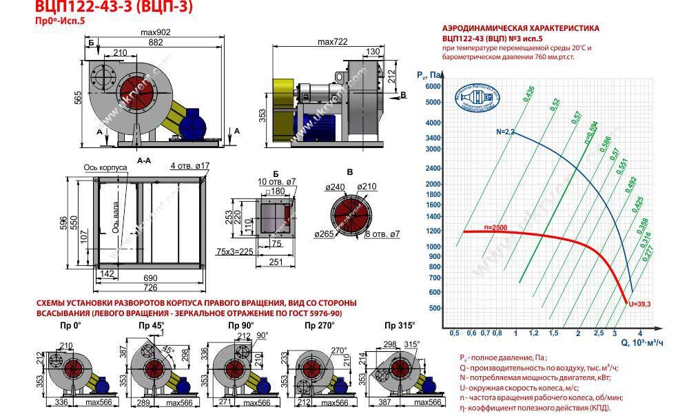 Вентилятор взрывозащищенный ВЦП-3 исп5 клиноременной передачей
