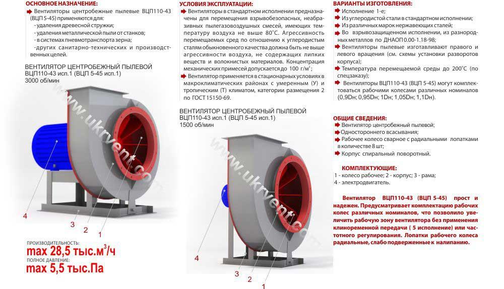 вцп 5 45, вентилятор вцп 5 45, вентилятор пылевой вцп 5-45, вентиляторы радиальные пылевые вцп 5-45, Цена, пылевые вентиляторы купить, Харьков Украина, Вентиляторный завод Укрвентсистемы
