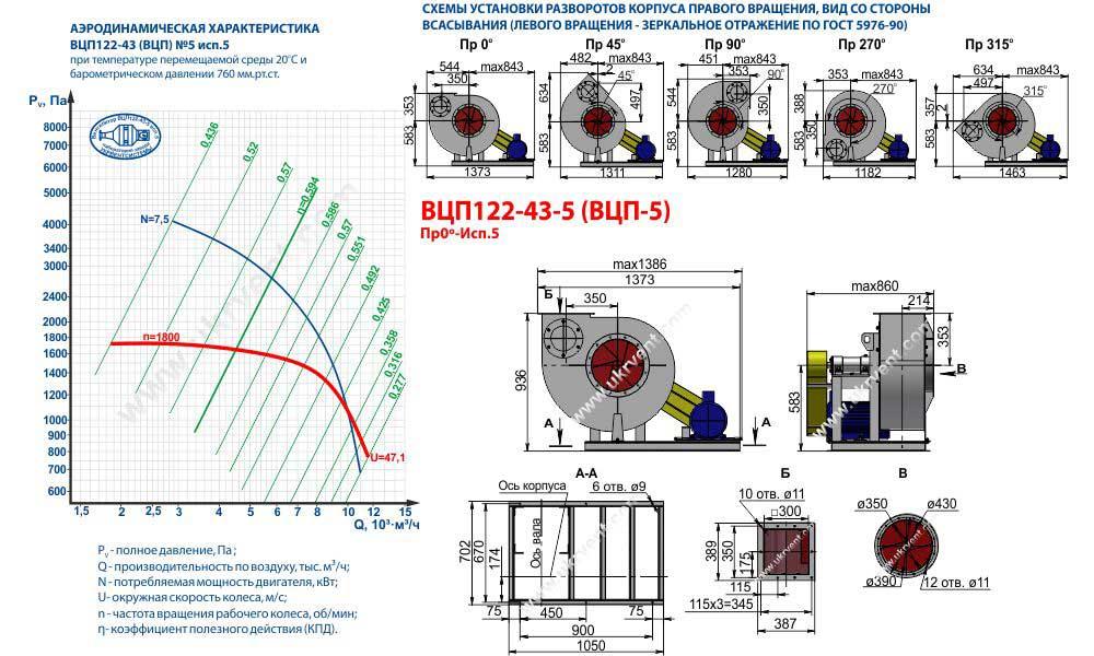ВЦП 5, Вентилятор ВЦП 5, Вентилятор ВЦП 5 цена, Вентилятор ВЦП 5 характеристики, Вентиляторы ВЦП 5, взрывозащищенные вентиляторы, Украина Укрвентсистемы Харьков