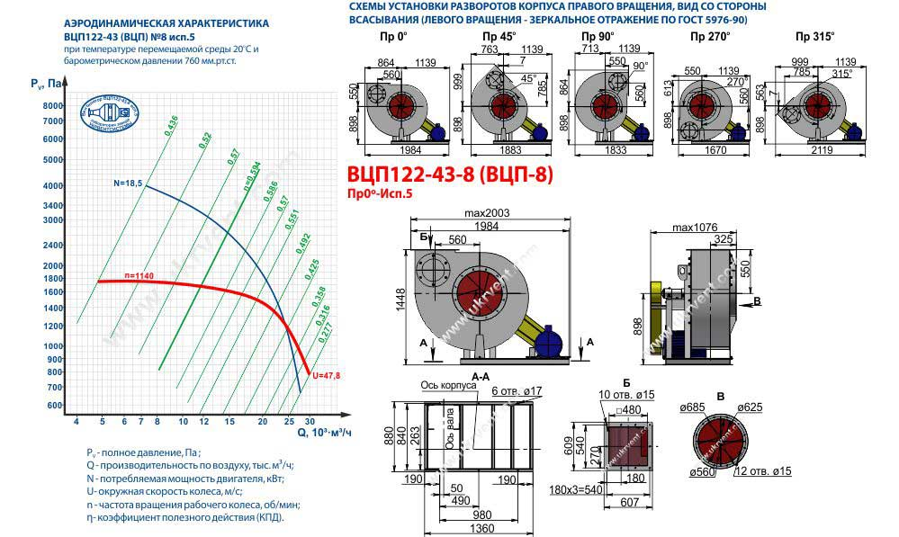 ВЦП 8, Вентилятор ВЦП 8, Вентилятор ВЦП 8 цена, Вентилятор ВЦП 8 характеристики, Вентиляторы ВЦП 8, взрывозащищенные вентиляторы, Украина Укрвентсистемы Харьков