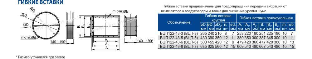 Вентилятор пылевой ВЦП гибкие вставки