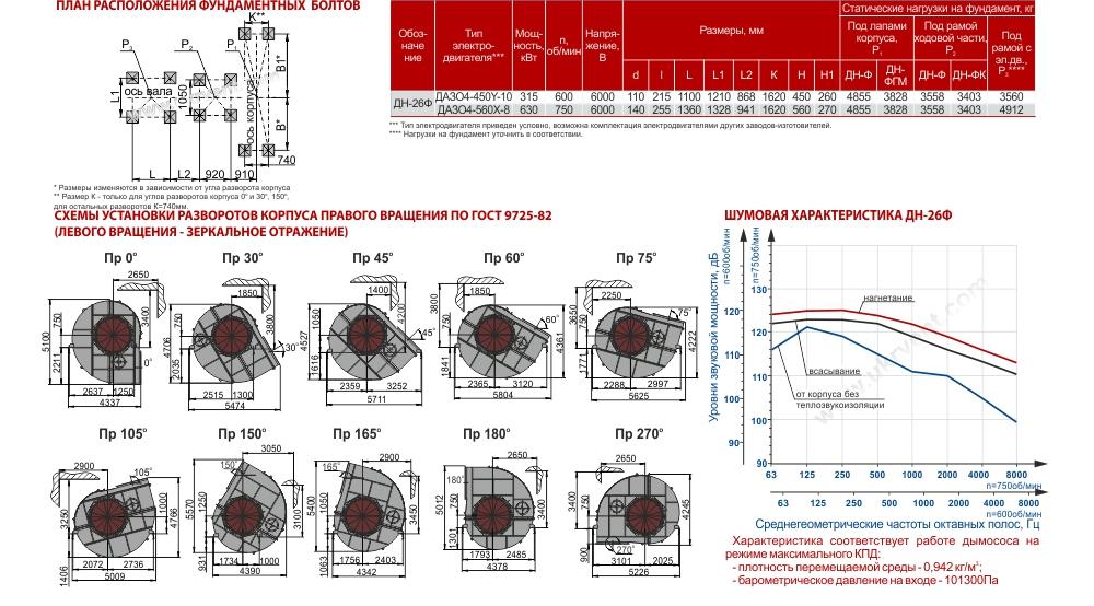Дымосос ДН-26Ф и ДН-26ФГМ, ДН26ФК размеры
