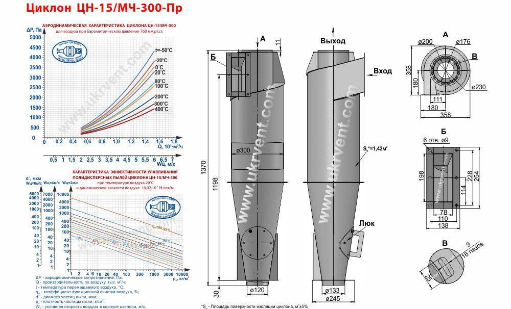 Циклон ЦН-15-300-Пр (ЦН-15/МЧ-300-Пр) технические характеристики