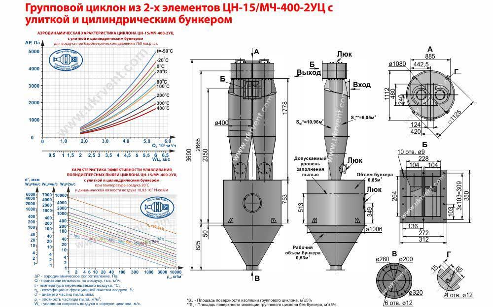 Групповой циклон из 2-х элементов ЦН-15-400х2УЦ (ЦН-15/МЧ-400-2УЦ) с улиткой и цилиндрическим бункером