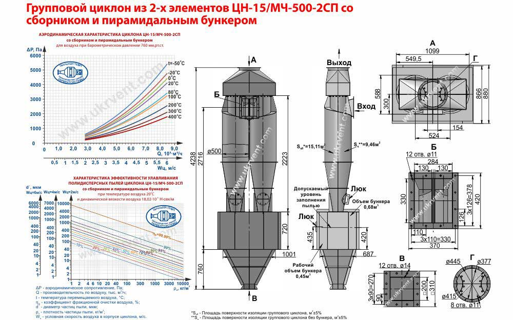 Групповой циклон из 2-х элементов ЦН-15-500х2СП (ЦН-15/МЧ-500-2СП) со сборником и пирамидальным бункером