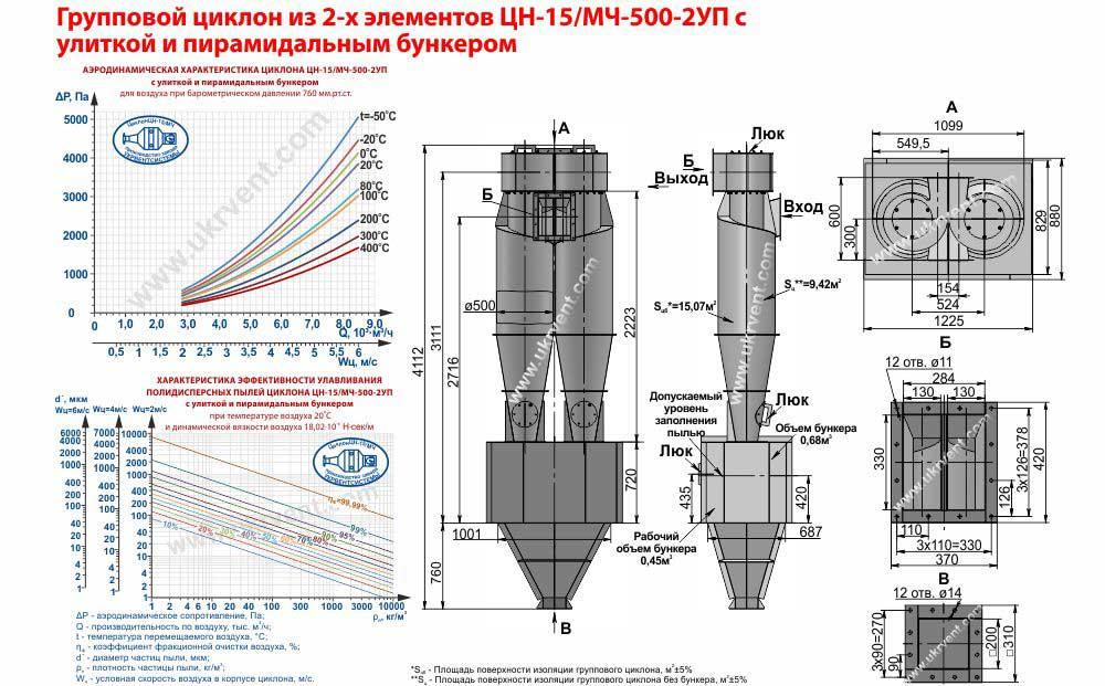 Групповой циклон из 2-х элементов ЦН-15-500х2УП (ЦН-15/МЧ-500-2УП) с улиткой и пирамидальным бункером